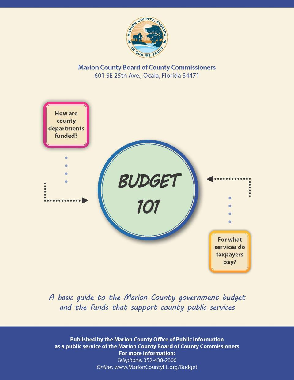 1 Budget Infog - COVER PAGE